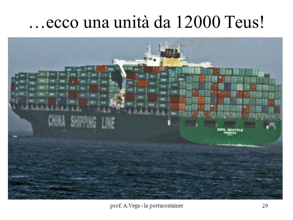 prof. A.Vega - la portacontainer29 …ecco una unità da 12000 Teus!