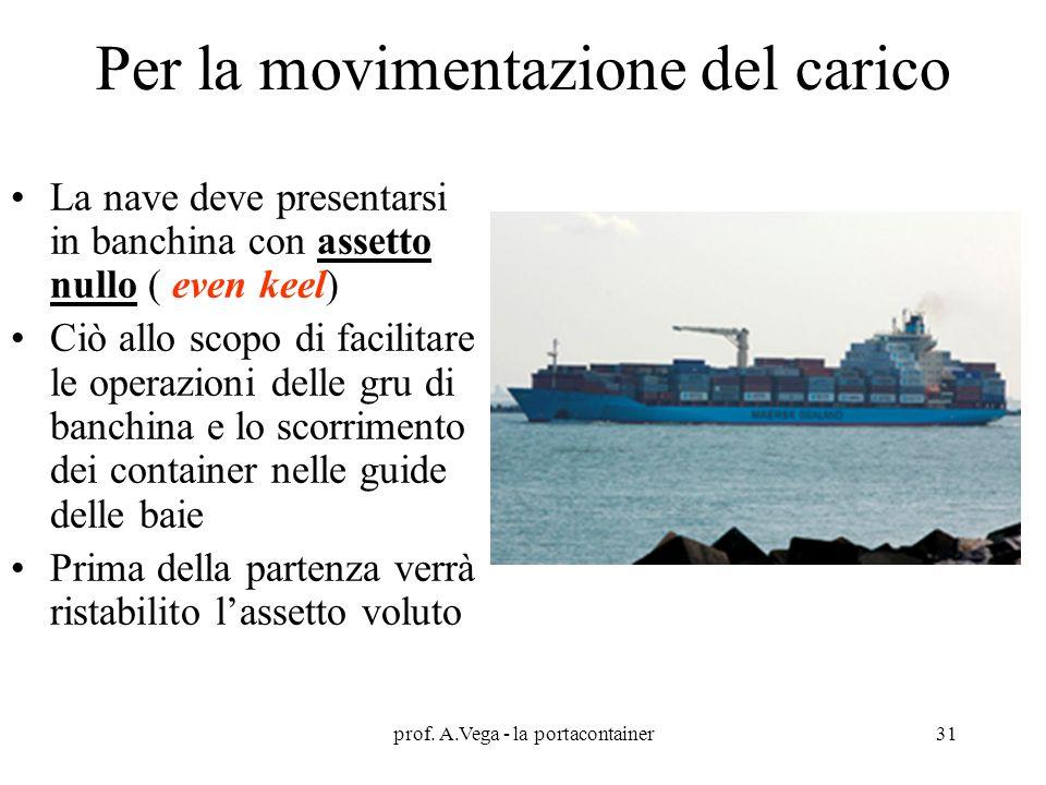 prof. A.Vega - la portacontainer31 Per la movimentazione del carico La nave deve presentarsi in banchina con assetto nullo ( even keel) Ciò allo scopo