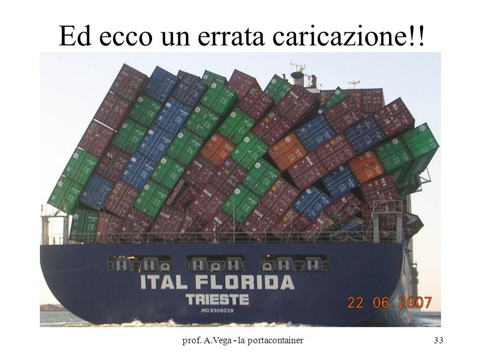 prof. A.Vega - la portacontainer33 Ed ecco un errata caricazione!!