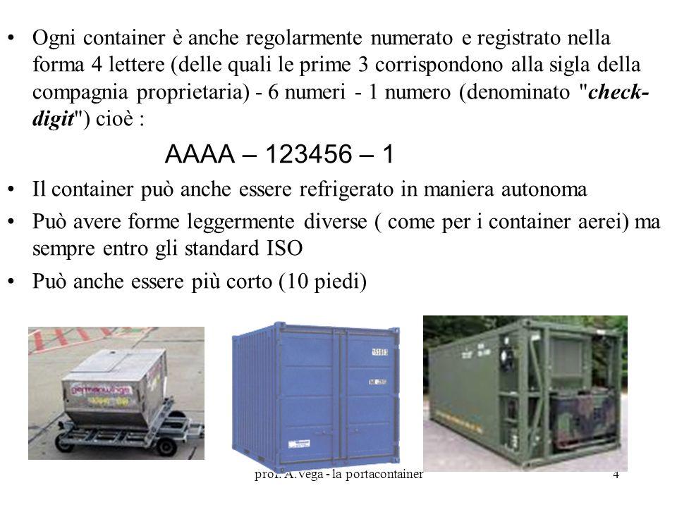 prof. A.Vega - la portacontainer4 Ogni container è anche regolarmente numerato e registrato nella forma 4 lettere (delle quali le prime 3 corrispondon