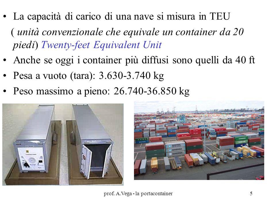 prof. A.Vega - la portacontainer5 La capacità di carico di una nave si misura in TEU ( unità convenzionale che equivale un container da 20 piedi) Twen