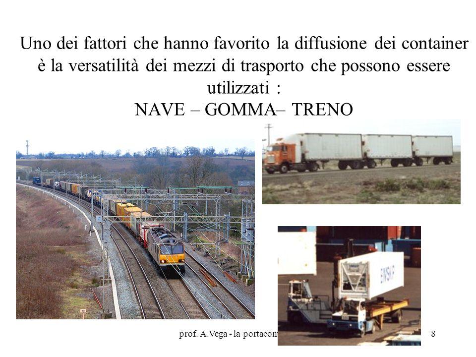 prof. A.Vega - la portacontainer8 Uno dei fattori che hanno favorito la diffusione dei container è la versatilità dei mezzi di trasporto che possono e