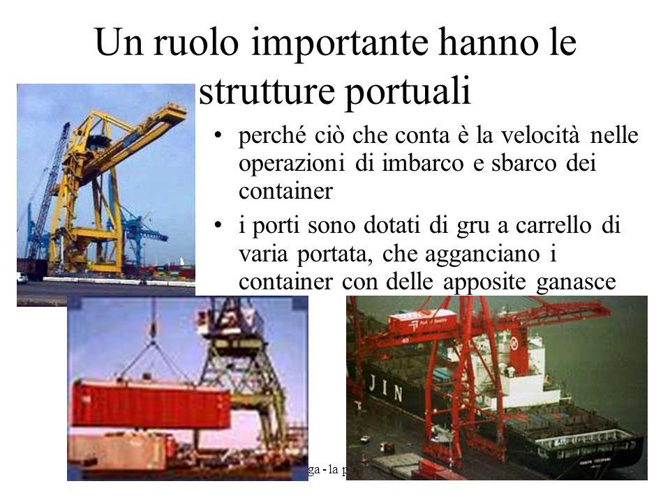 prof. A.Vega - la portacontainer9 Un ruolo importante hanno le strutture portuali perché ciò che conta è la velocità nelle operazioni di imbarco e sba