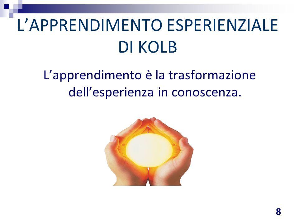 L'APPRENDIMENTO ESPERIENZIALE DI KOLB L'apprendimento è la trasformazione dell'esperienza in conoscenza. 8