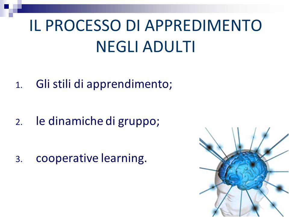 IL PROCESSO DI APPREDIMENTO NEGLI ADULTI 1. Gli stili di apprendimento; 2. le dinamiche di gruppo; 3. cooperative learning.