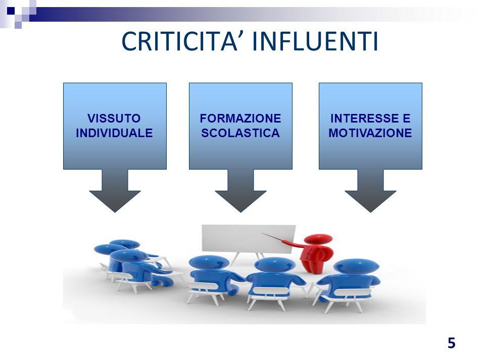 CRITICITA' INFLUENTI 5 VISSUTO INDIVIDUALE INTERESSE E MOTIVAZIONE FORMAZIONE SCOLASTICA