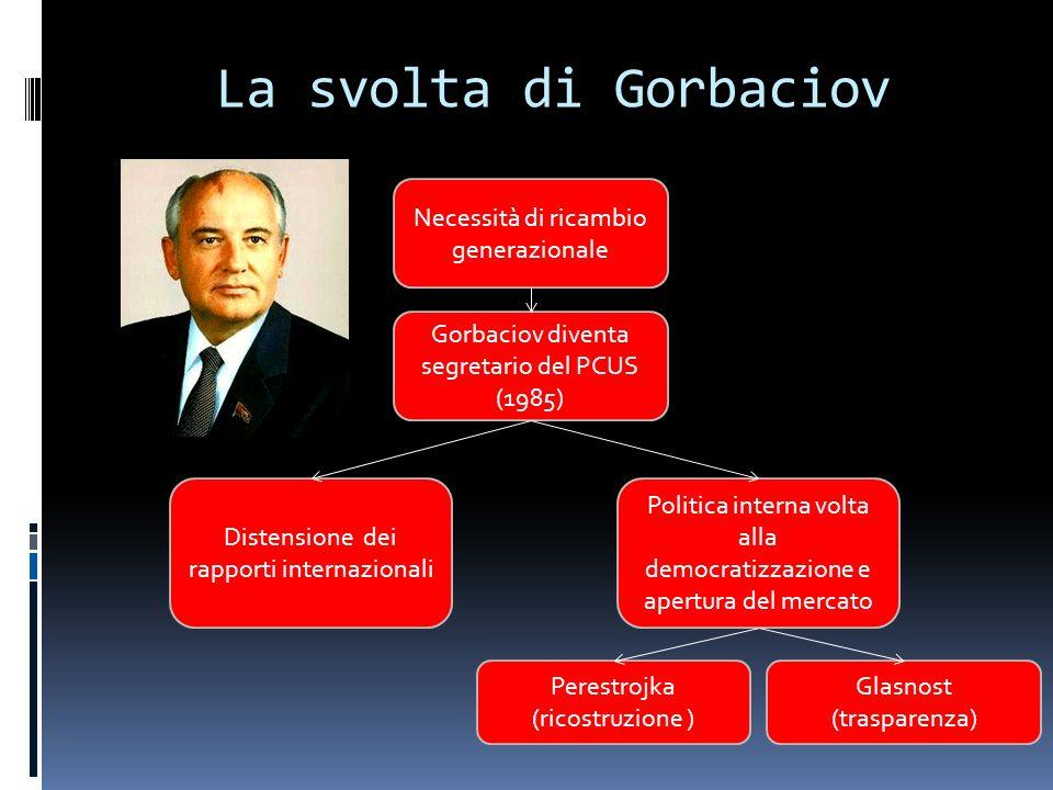 La svolta di Gorbaciov Necessità di ricambio generazionale Gorbaciov diventa segretario del PCUS (1985) Distensione dei rapporti internazionali Politi