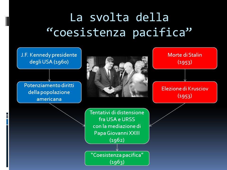 """La svolta della """"coesistenza pacifica"""" J.F. Kennedy presidente degli USA (1960) Potenziamento diritti della popolazione americana Morte di Stalin (195"""