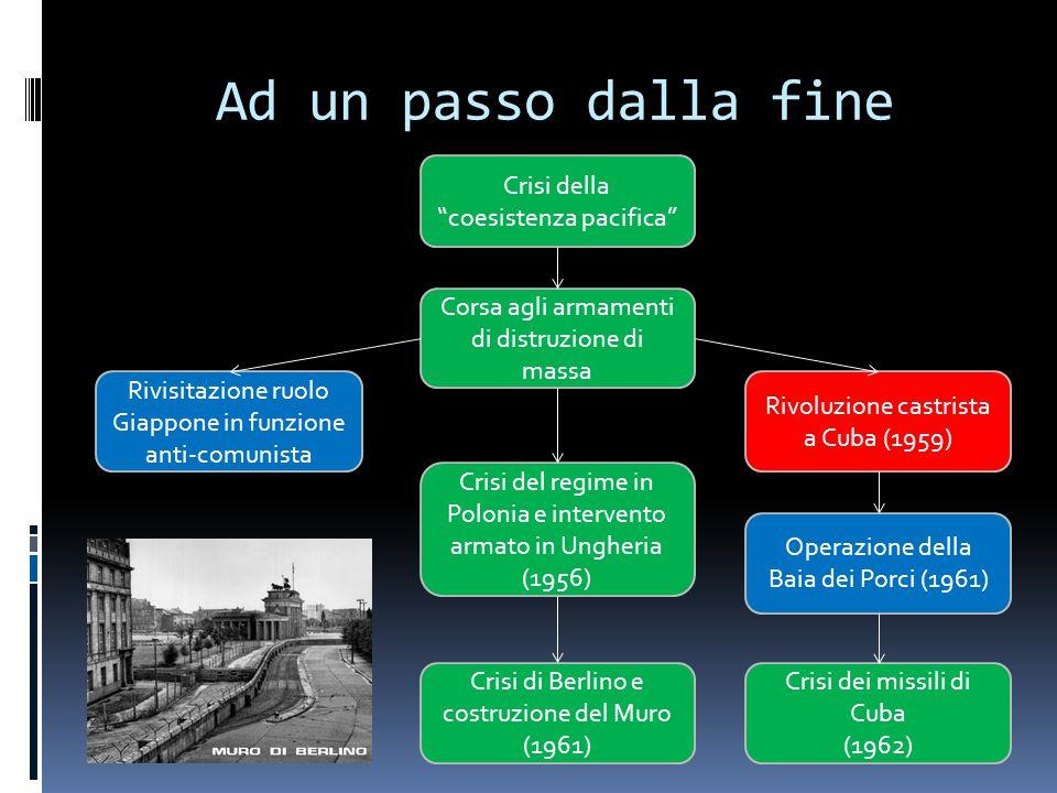Ad un passo dalla fine Crisi di Berlino e costruzione del Muro (1961) Crisi del regime in Polonia e intervento armato in Ungheria (1956) Crisi dei mis