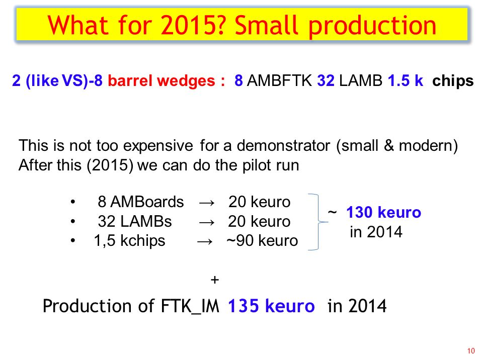 What for 2015? Small production 10 2 (like VS)-8 barrel wedges :: 8 AMBFTK 32 LAMB,1.5 k chips This is not too expensive for a demonstrator (small & m