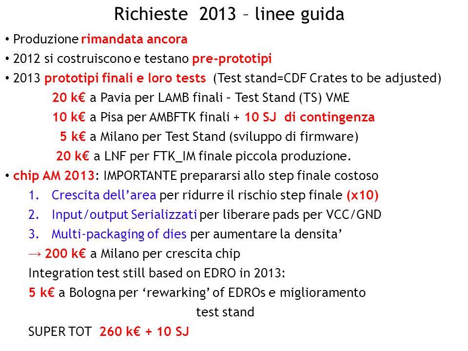 Mel & Paola - USC 20-1-2010 Richieste 2013 – linee guida Produzione rimandata ancora 2012 si costruiscono e testano pre-prototipi 2013 prototipi finali e loro tests (Test stand=CDF Crates to be adjusted) 20 k€ a Pavia per LAMB finali – Test Stand (TS) VME 10 k€ a Pisa per AMBFTK finali + 10 SJ di contingenza 5 k€ a Milano per Test Stand (sviluppo di firmware) 20 k€ a LNF per FTK_IM finale piccola produzione.
