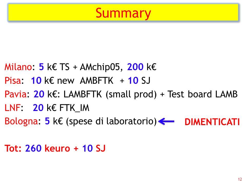 Summary 12 Milano: 5 k€ TS + AMchip05, 200 k€ Pisa: 10 k€ new AMBFTK + 10 SJ Pavia: 20 k€: LAMBFTK (small prod) + Test board LAMB LNF: 20 k€ FTK_IM Bologna: 5 k€ (spese di laboratorio) Tot: 260 keuro + 10 SJ DIMENTICATI