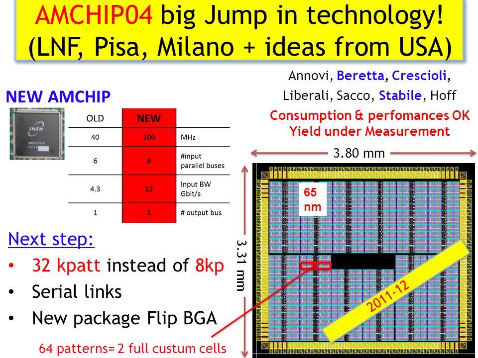 AMBoard generations & tests 5 Old – CDF like 64 AMchips New – 128 AMchips 6 A @ 48 Volts 270 Watts@1,8 V 5V/ 345A, 3,3V/115A, 48V /81A, Final crate – Wiener - @CERN AMBslim5 for standard test stands AMBslim5++ for cooling tests NEW:AMBFTK for 2015 (PI-MI) Under test in Pisa LAMBFTK to be assembled (PG-PI-PV) PI-PV