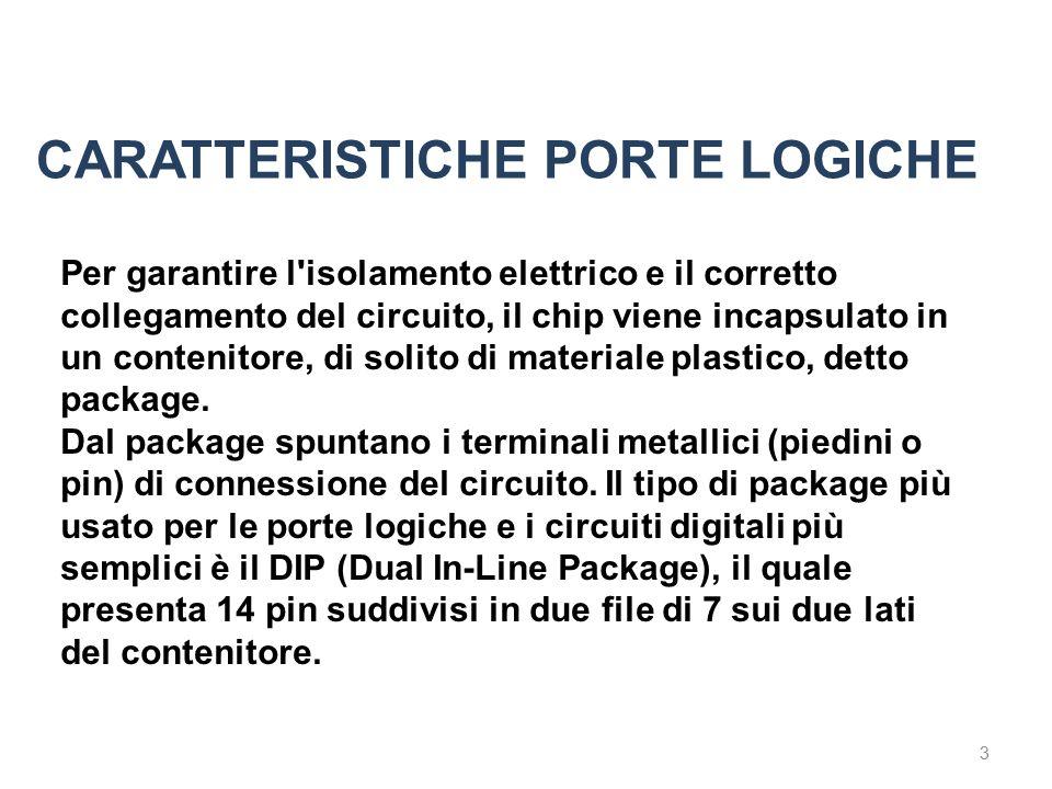 3 Per garantire l isolamento elettrico e il corretto collegamento del circuito, il chip viene incapsulato in un contenitore, di solito di materiale plastico, detto package.