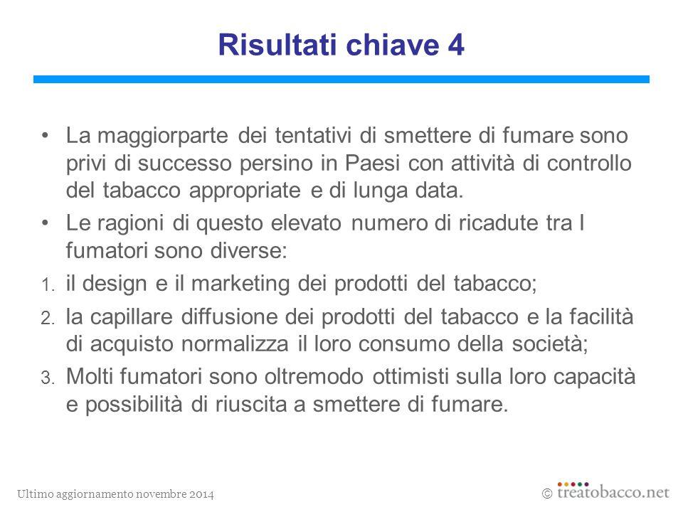 Ultimo aggiornamento novembre 2014  Risultati chiave 4 La maggiorparte dei tentativi di smettere di fumare sono privi di successo persino in Paesi con attività di controllo del tabacco appropriate e di lunga data.