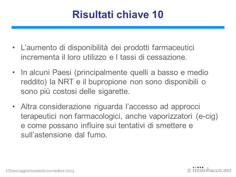 Ultimo aggiornamento novembre 2014  L'aumento di disponibilità dei prodotti farmaceutici incrementa il loro utilizzo e I tassi di cessazione.