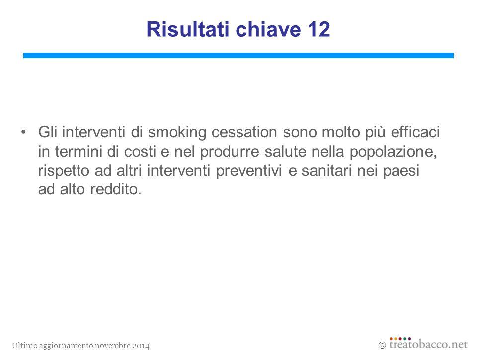 Ultimo aggiornamento novembre 2014  Gli interventi di smoking cessation sono molto più efficaci in termini di costi e nel produrre salute nella popolazione, rispetto ad altri interventi preventivi e sanitari nei paesi ad alto reddito.