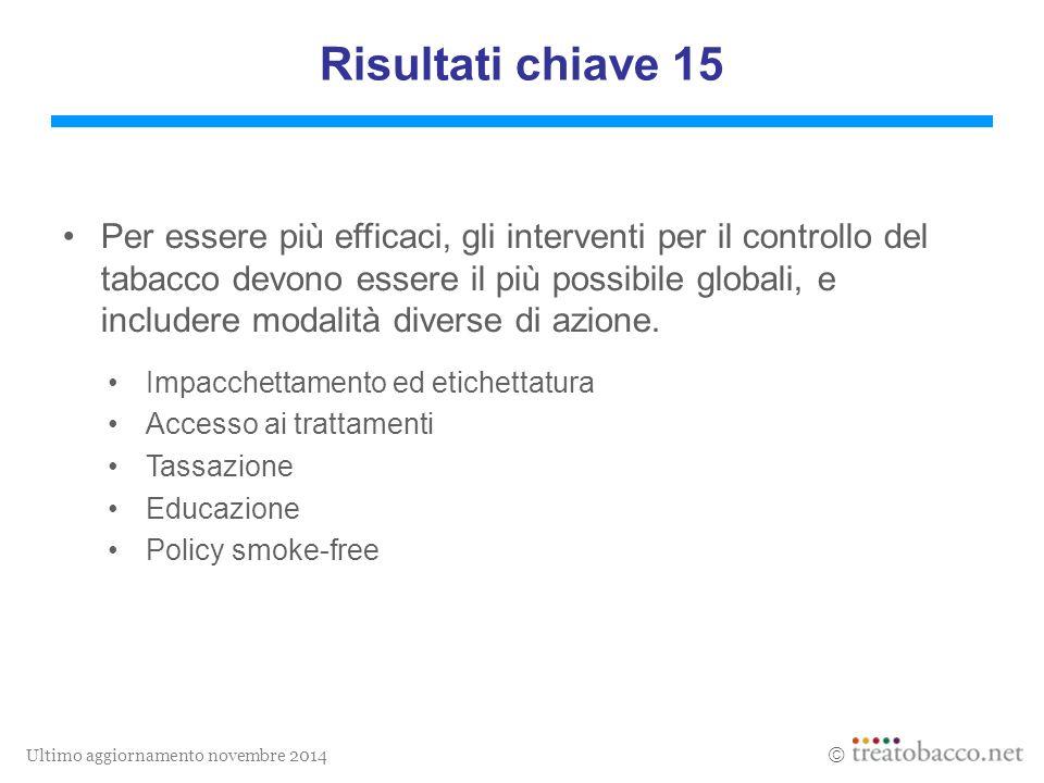 Ultimo aggiornamento novembre 2014  Per essere più efficaci, gli interventi per il controllo del tabacco devono essere il più possibile globali, e includere modalità diverse di azione.