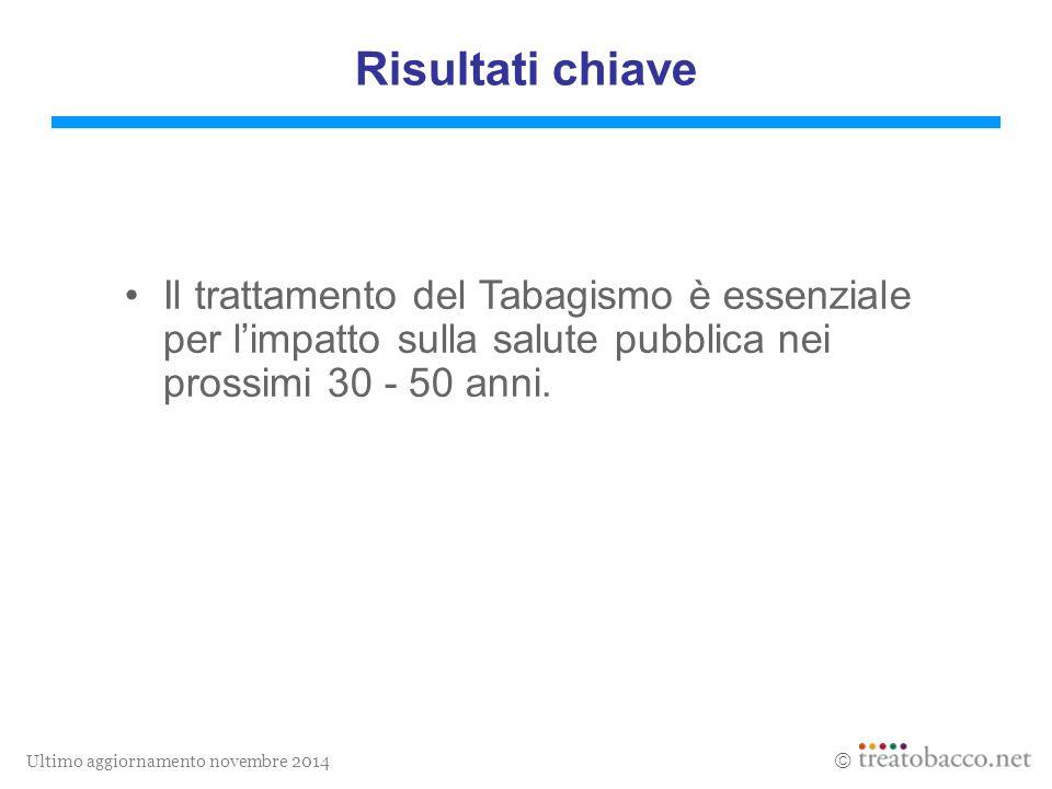Ultimo aggiornamento novembre 2014  Risultati chiave Il trattamento del Tabagismo è essenziale per l'impatto sulla salute pubblica nei prossimi 30 - 50 anni.