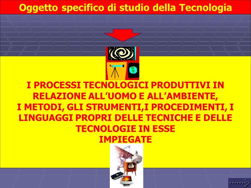 FUNZIONE DELLO STUDIO DELLA TECNOLOGIA FUNZIONE DELLO STUDIO DELLA TECNOLOGIA FUNZIONE DELLO STUDIO DELLA TECNOLOGIA FUNZIONE DELLO STUDIO DELLA TECNOLOGIA TECNICA E TECNOLOGIA TECNICA E TECNOLOGIATECNICA E TECNOLOGIATECNICA E TECNOLOGIA LA TECNICA - LA TECNOLOGIA LA TECNICA - LA TECNOLOGIALA TECNICALA TECNOLOGIALA TECNICALA TECNOLOGIA STORIA DELL'EVOLUZIONE TECNOLOGICA: LEONARDO STORIA DELL'EVOLUZIONE TECNOLOGICA: LEONARDOSTORIA DELL'EVOLUZIONE TECNOLOGICA: LEONARDOSTORIA DELL'EVOLUZIONE TECNOLOGICA: LEONARDO L'EVOLUZIONE INFORMATICA : LA MICROSOFT L'EVOLUZIONE INFORMATICA : LA MICROSOFTL'EVOLUZIONE INFORMATICA LA MICROSOFTL'EVOLUZIONE INFORMATICA LA MICROSOFT IL LAVORO E LA TECNOLOGIA IL LAVORO E LA TECNOLOGIAIL LAVORO E LA TECNOLOGIAIL LAVORO E LA TECNOLOGIA LA TECNOLOGIA E I SETTORI DELLA PRODUZIONE LA TECNOLOGIA E I SETTORI DELLA PRODUZIONELA TECNOLOGIA E I SETTORI DELLA PRODUZIONELA TECNOLOGIA E I SETTORI DELLA PRODUZIONE LA PROGETTAZIONE - IL DISEGNO TECNICO LA PROGETTAZIONE - IL DISEGNO TECNICOLA PROGETTAZIONE IL DISEGNO TECNICOLA PROGETTAZIONE IL DISEGNO TECNICO QUESTIONARIO QUESTIONARIO QUESTIONARIO QUESTIONARIO