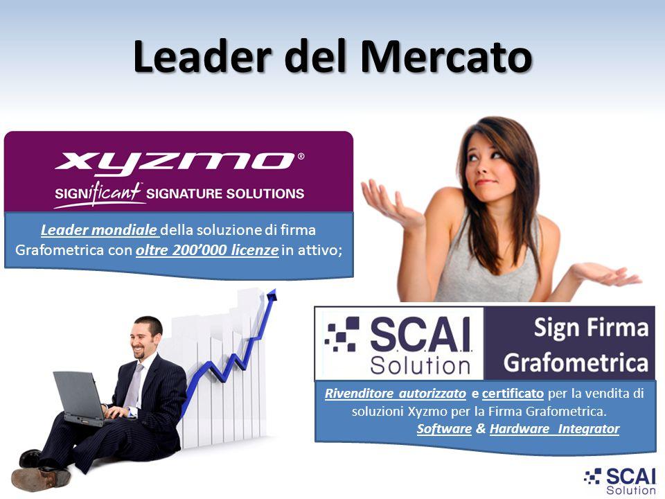 Leader del Mercato Leader mondiale della soluzione di firma Grafometrica con oltre 200'000 licenze in attivo; Rivenditore autorizzato e certificato pe
