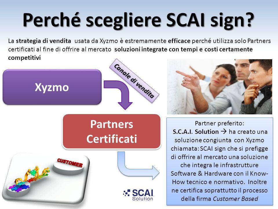Perché scegliere SCAI sign? La strategia di vendita usata da Xyzmo è estremamente efficace perché utilizza solo Partners certificati al fine di offrir