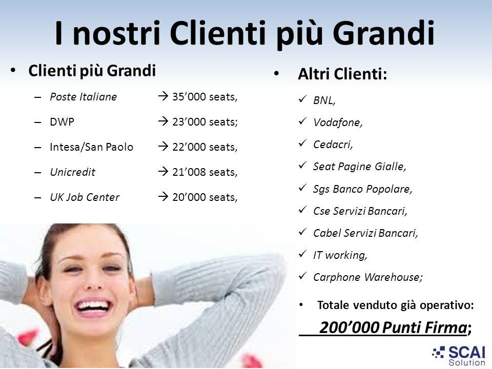 I nostri Clienti più Grandi Clienti più Grandi – Poste Italiane  35'000 seats, – DWP  23'000 seats; – Intesa/San Paolo  22'000 seats, – Unicredit 