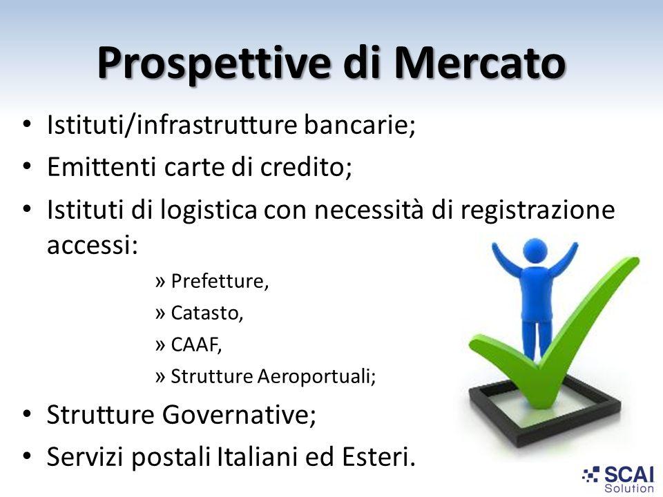 Prospettive di Mercato Istituti/infrastrutture bancarie; Emittenti carte di credito; Istituti di logistica con necessità di registrazione accessi: » P