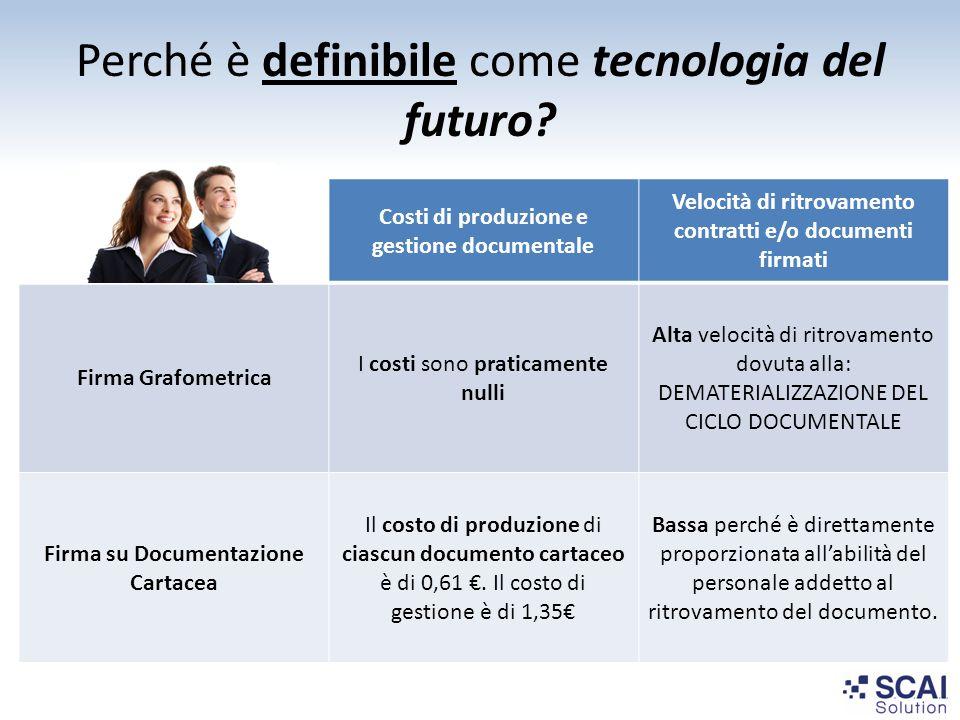 Perché è definibile come tecnologia del futuro? Costi di produzione e gestione documentale Velocità di ritrovamento contratti e/o documenti firmati Fi