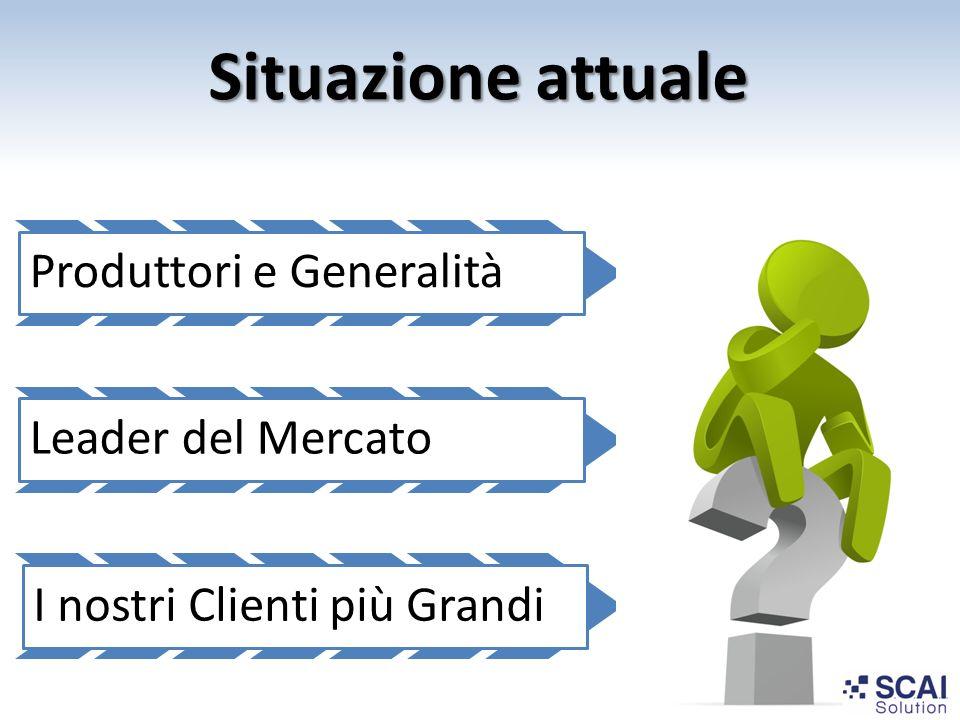 Produttori e Generalità Leader del Mercato I nostri Clienti più Grandi Situazione attuale