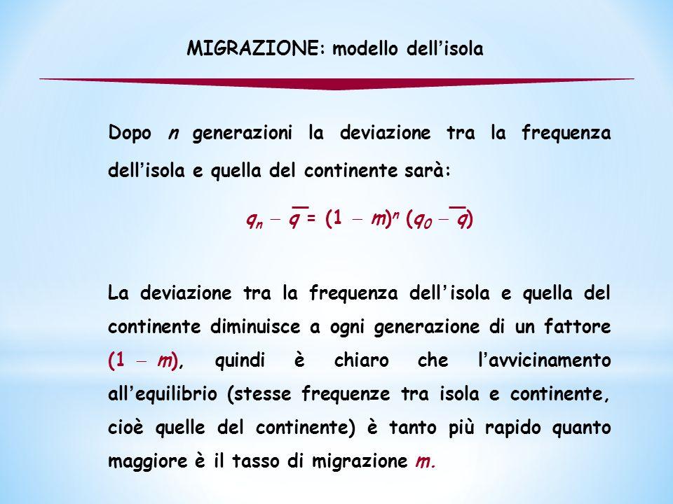 MIGRAZIONE: modello dell ' isola Dopo n generazioni la deviazione tra la frequenza dell ' isola e quella del continente sarà: q n  q = (1  m) n (q 0