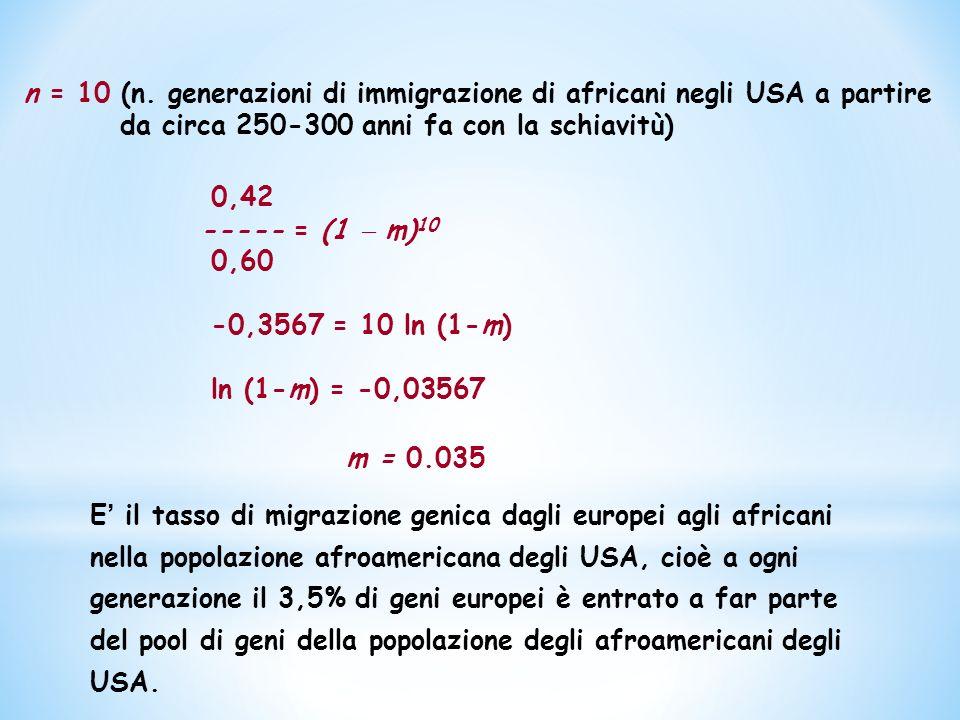 E ' il tasso di migrazione genica dagli europei agli africani nella popolazione afroamericana degli USA, cioè a ogni generazione il 3,5% di geni europei è entrato a far parte del pool di geni della popolazione degli afroamericani degli USA.