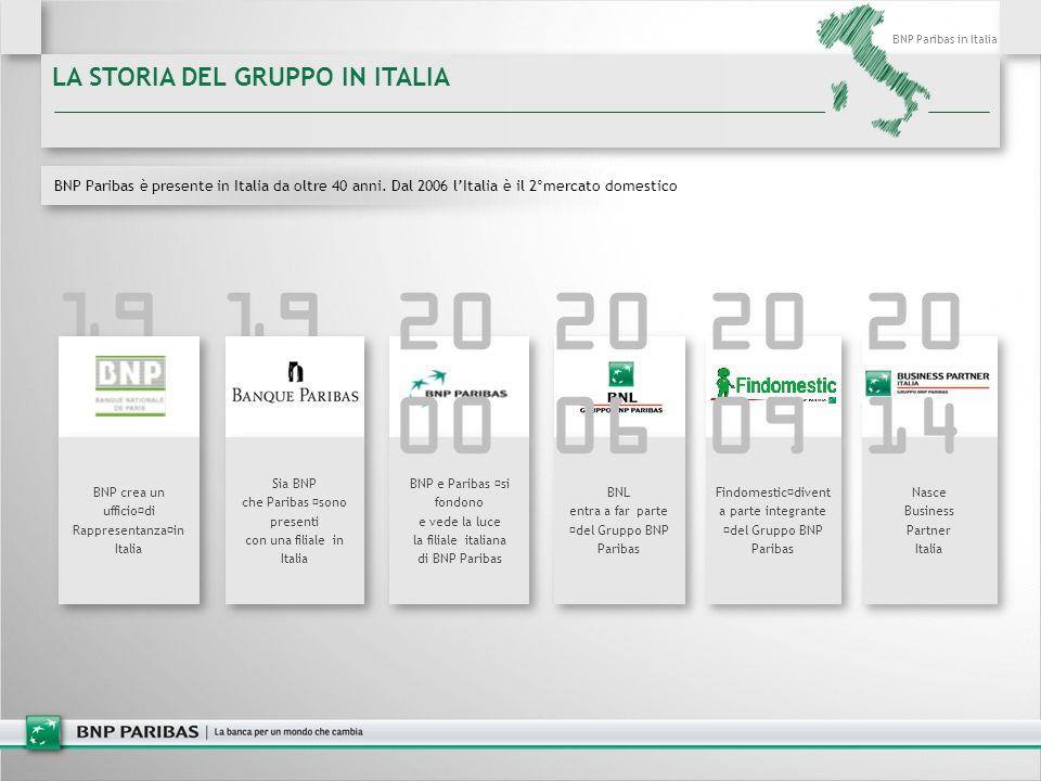 19 79 19 67 BNP Paribas in Italia LA STORIA DEL GRUPPO IN ITALIA BNP crea un ufficio di Rappresentanza in Italia Sia BNP che Paribas sono presenti con