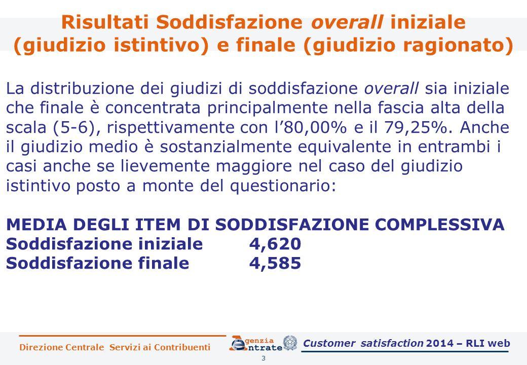 Risultati Soddisfazione overall iniziale (giudizio istintivo) e finale (giudizio ragionato) 3 La distribuzione dei giudizi di soddisfazione overall si