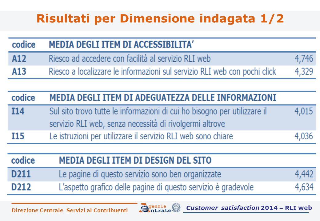 Risultati per Dimensione indagata 1/2 Direzione Centrale Servizi ai Contribuenti Customer satisfaction 2014 – RLI web