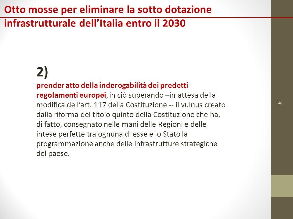 15 Otto mosse per eliminare la sotto dotazione infrastrutturale dell'Italia entro il 2030 2) prender atto della inderogabilità dei predetti regolamenti europei, in ciò superando –in attesa della modifica dell'art.