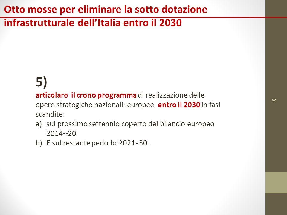 18 Otto mosse per eliminare la sotto dotazione infrastrutturale dell'Italia entro il 2030 5) articolare il crono programma di realizzazione delle opere strategiche nazionali- europee entro il 2030 in fasi scandite: a)sul prossimo settennio coperto dal bilancio europeo 2014--20 b)E sul restante periodo 2021- 30.