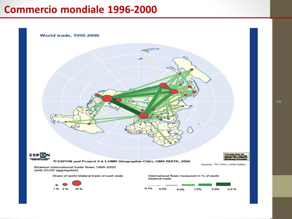 3 Evoluzione del commercio internazionale ed europeo
