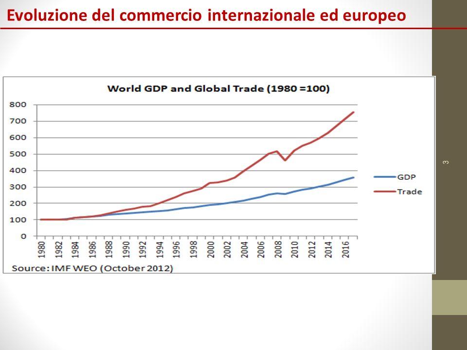 14 Otto mosse per eliminare la sotto dotazione infrastrutturale dell'Italia entro il 2030 1) Far coincidere le opere di interesse strategico nazionale con quelle parti delle reti essenziali TEN che riguardano l Italia.