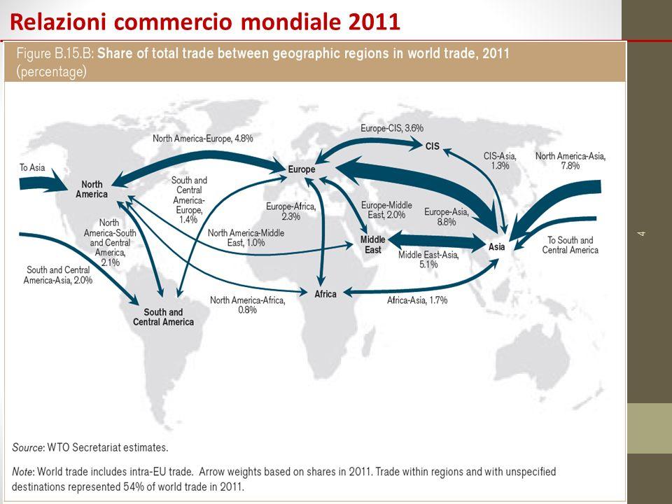 4 Relazioni commercio mondiale 2011