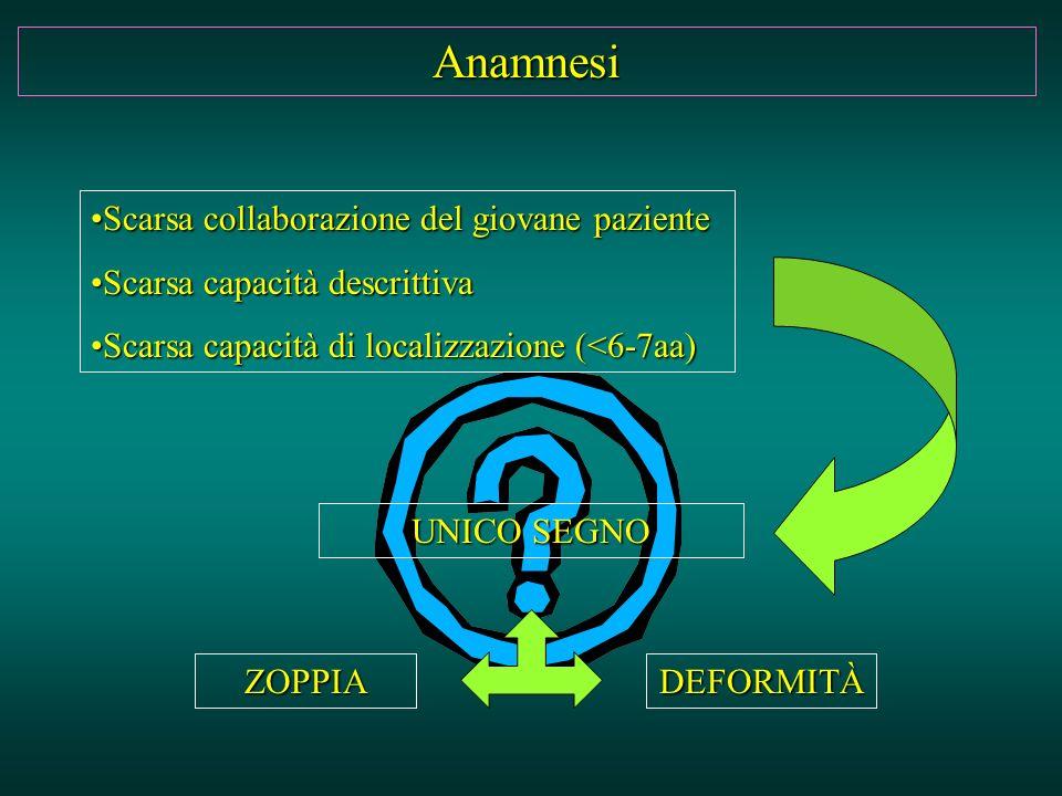 Anamnesi Scarsa collaborazione del giovane pazienteScarsa collaborazione del giovane paziente Scarsa capacità descrittivaScarsa capacità descrittiva S