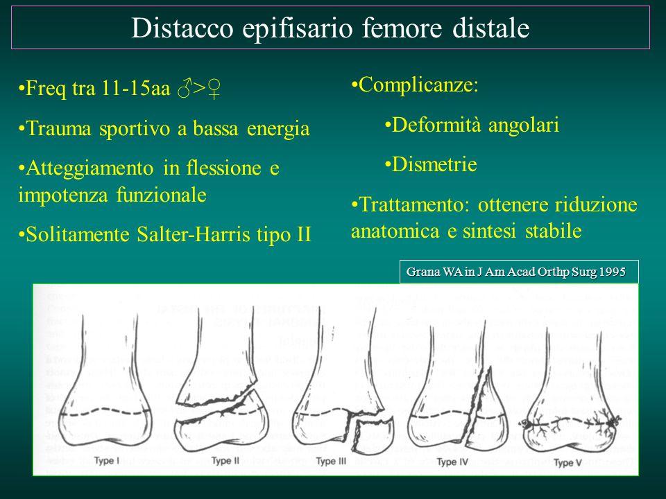 Distacco epifisario femore distale Freq tra 11-15aa ♂>♀ Trauma sportivo a bassa energia Atteggiamento in flessione e impotenza funzionale Solitamente