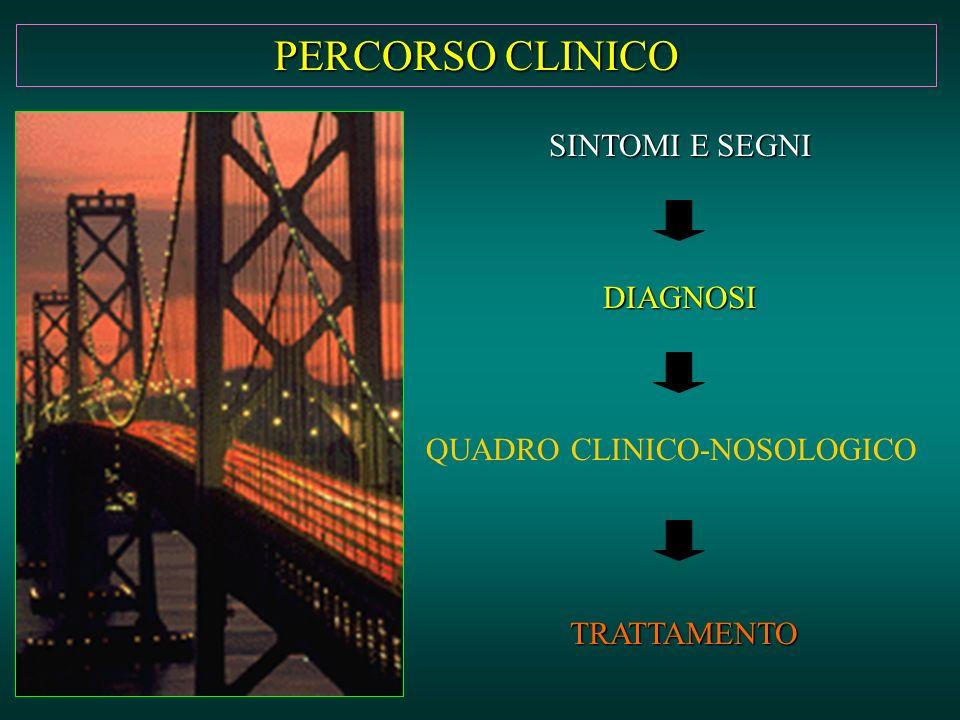 SINTOMI E SEGNI QUADRO CLINICO-NOSOLOGICO TRATTAMENTO DIAGNOSI PERCORSO CLINICO