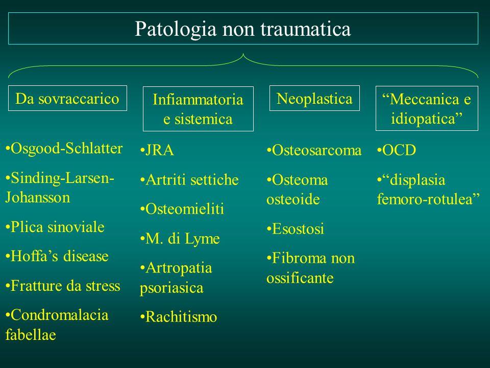 """Patologia non traumatica Da sovraccarico Infiammatoria e sistemica Neoplastica """"Meccanica e idiopatica"""" Osgood-Schlatter Sinding-Larsen- Johansson Pli"""