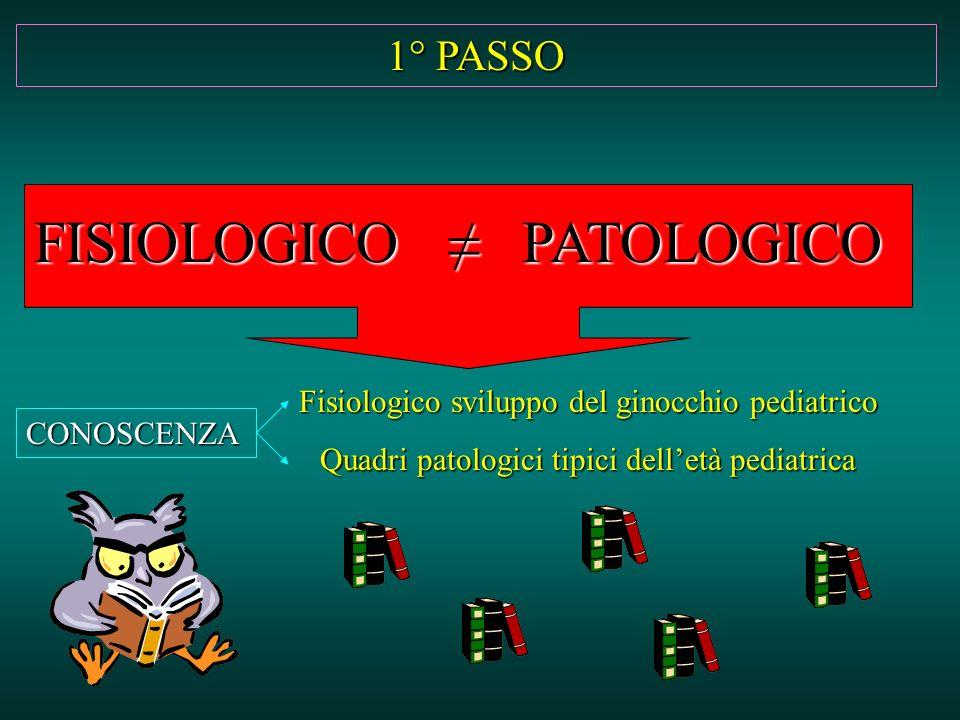 1° PASSO FISIOLOGICOPATOLOGICO≠ Fisiologico sviluppo del ginocchio pediatrico Quadri patologici tipici dell'età pediatrica CONOSCENZA