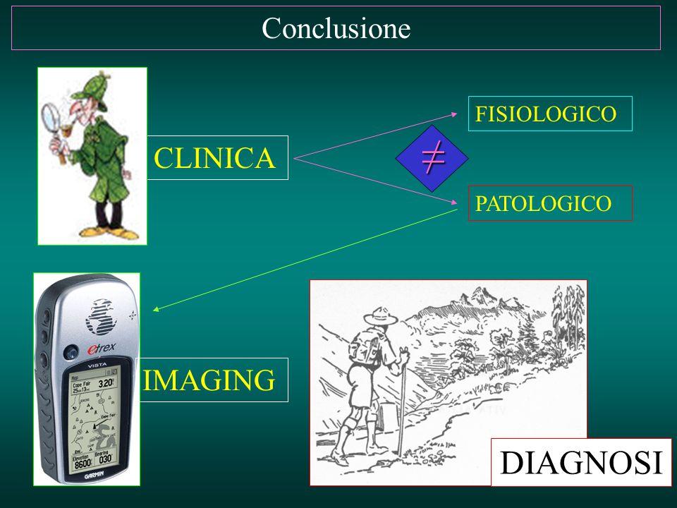 Conclusione CLINICA FISIOLOGICO PATOLOGICO IMAGING DIAGNOSI ≠