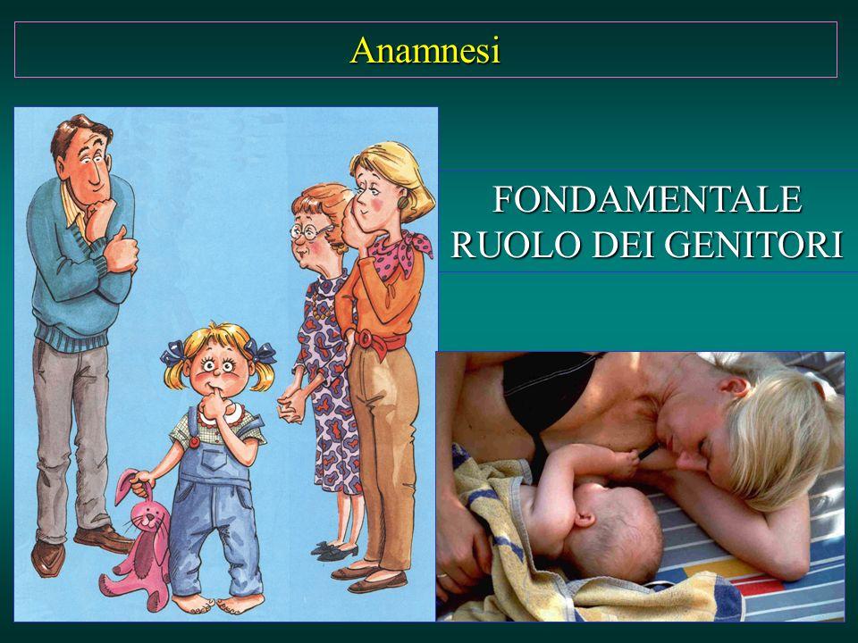 FONDAMENTALE RUOLO DEI GENITORI Anamnesi