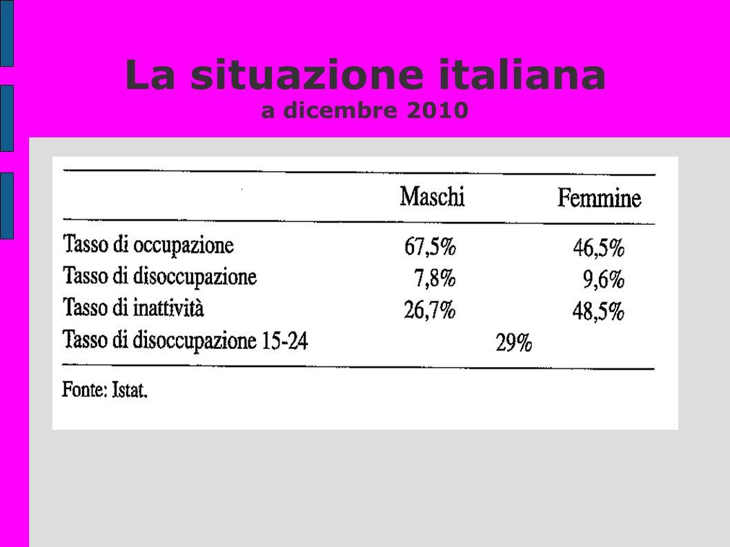 La situazione italiana a dicembre 2010
