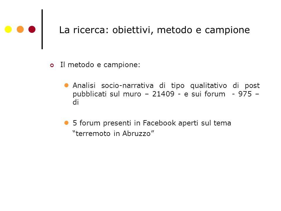 La ricerca: obiettivi, metodo e campione Il metodo e campione: Analisi socio-narrativa di tipo qualitativo di post pubblicati sul muro – 21409 - e sui forum - 975 – di 5 forum presenti in Facebook aperti sul tema terremoto in Abruzzo