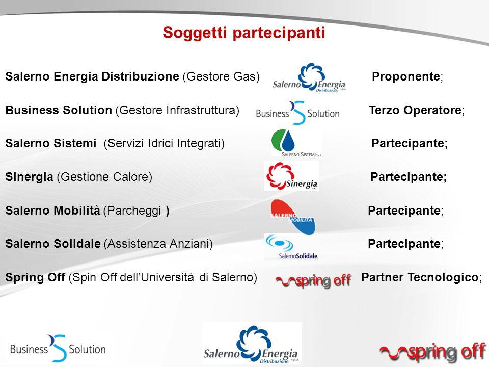 Soggetti partecipanti Salerno Energia Distribuzione (Gestore Gas) Proponente; Business Solution (Gestore Infrastruttura) Terzo Operatore; Salerno Sist